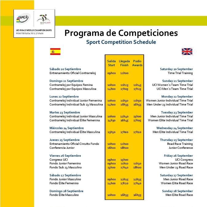 Calendario de pruebas del Mundial de Ciclismo Ponferrada 2014
