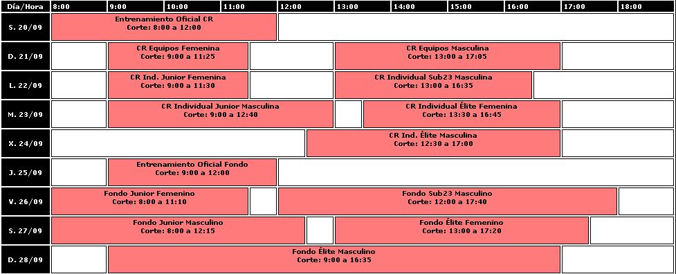 Calendario de pruebas y entrenamientos del Mundial de Ciclismo Ponferrada 2014