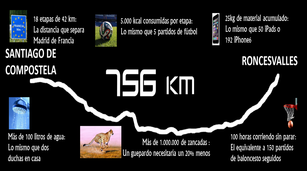 infografia42x18